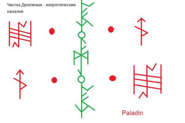 Космоэнергетика Космоэнергетические каналы Как